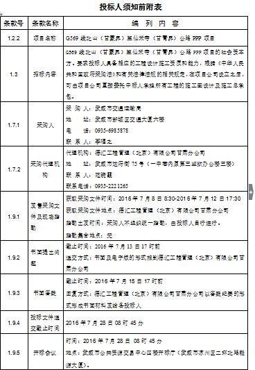 [武威]G569线ppp工程项目招标文件(共88页)