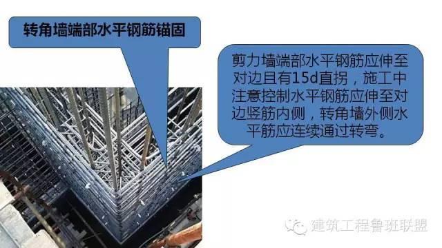 图文解读建筑工程各专业施工细部节点优秀做法_41