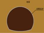 隧道工程课件0(绪论)
