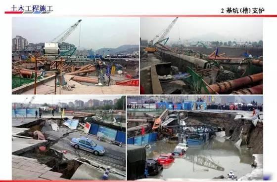 基坑的支护、降水工程与边坡支护施工技术图解_35