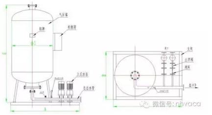 暖通空调系统定压补水装置的选用_5