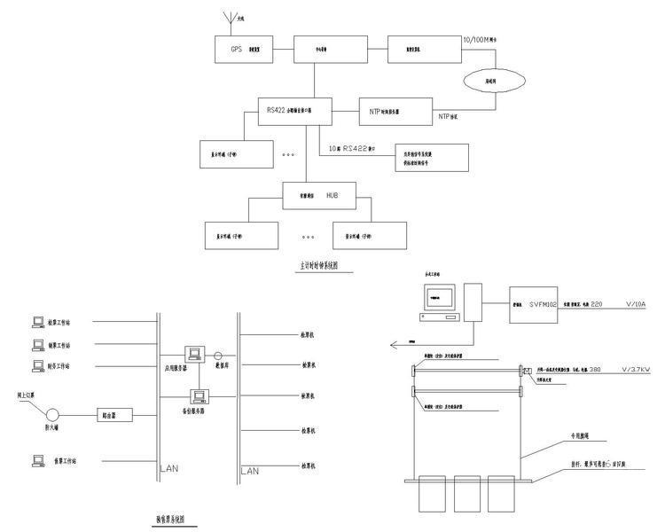 连云港体育中心游泳馆电气设计全套图纸(体育工艺系统 ,含售检票、时钟、升旗、大屏幕显示、无线对讲等)