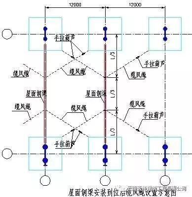 钢结构厂房施工方案_18