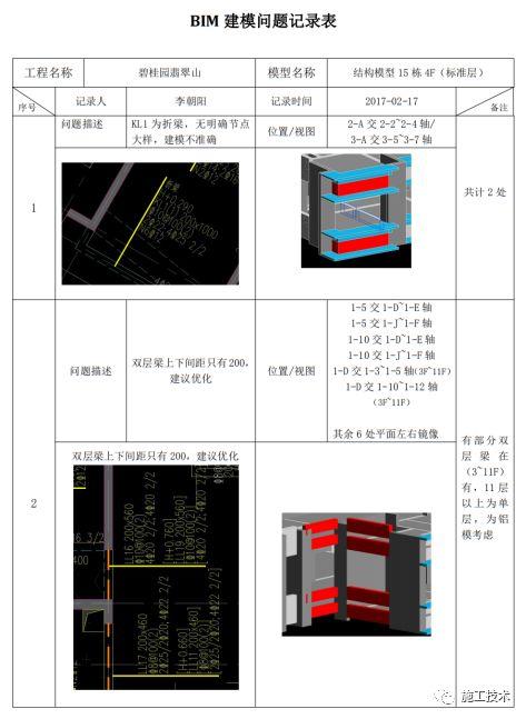 碧桂园SSGF工业化建造体系,堪称标准化、精细化、科技化标杆!_32
