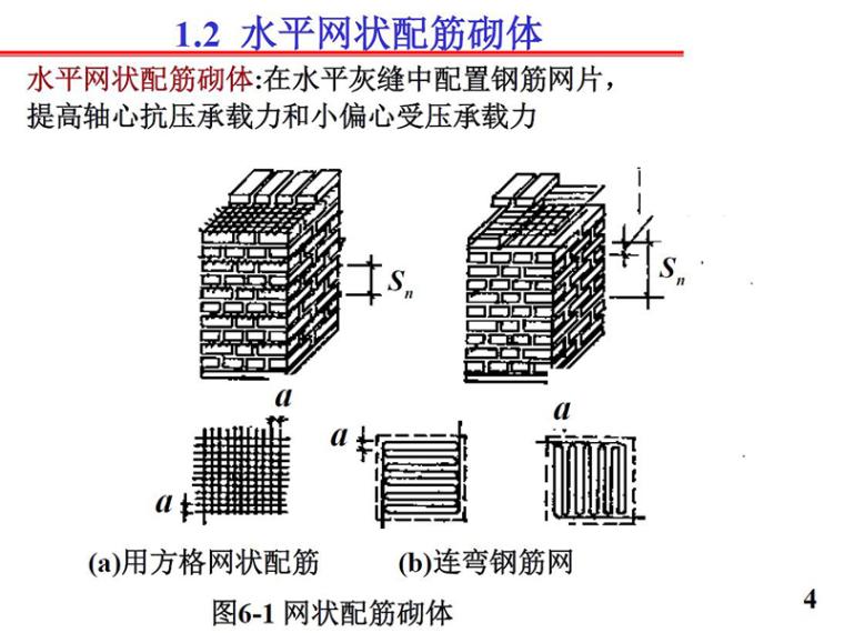 配筋砌体构件的承载力和构造(PDF,共60页)