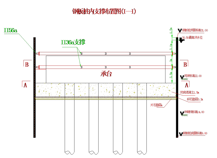 黄河特大桥承台钢板桩围堰施工方案