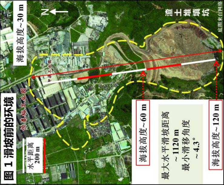 深圳12.20滑坡事件现场地质勘察报告(图文解读)