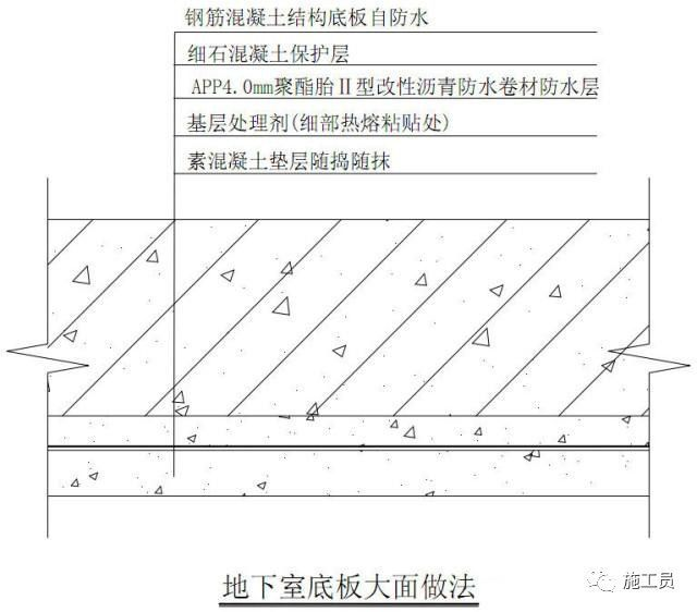 [防水专业篇]防水技术图集图文详解