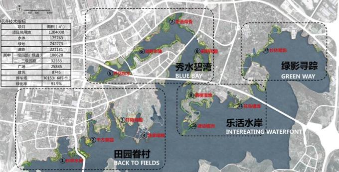 [湖北]留白简约滨水田园景观整治及生态农田修复工程设计方案(2017最新)-景观总平面图