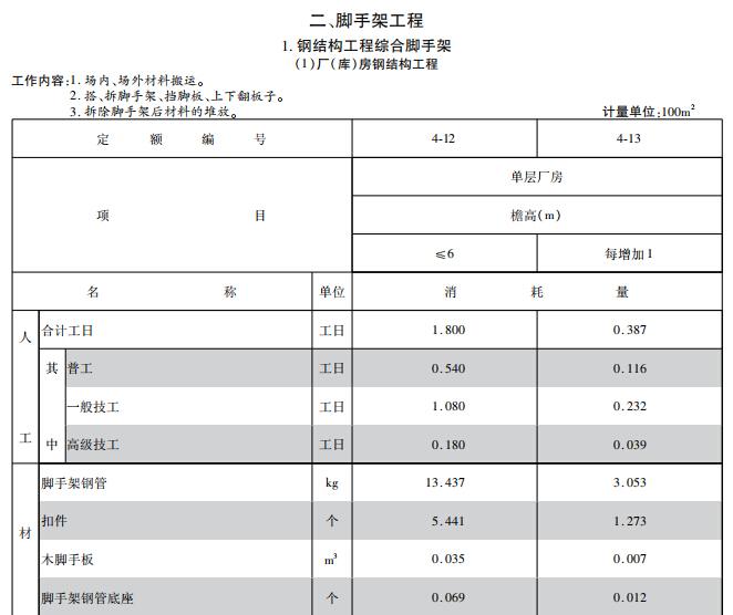 2016年10月装配式建筑工程消耗量定额(征求意见稿)_4