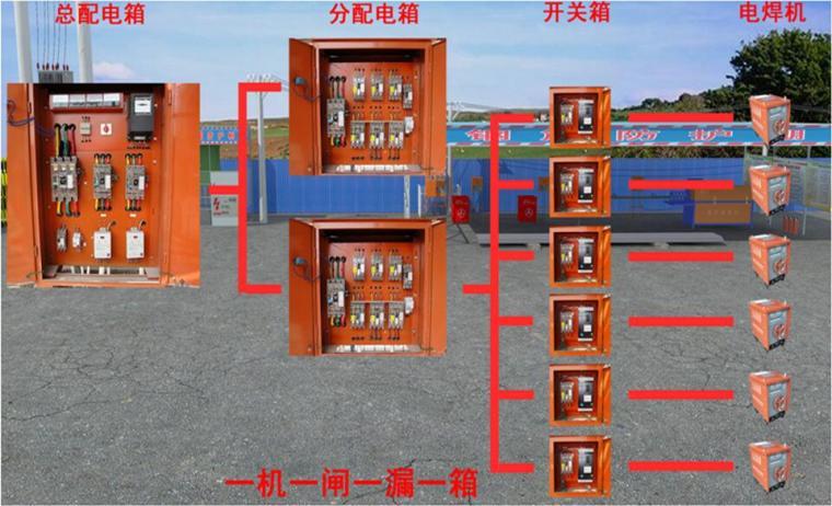 [山西]高速公路安全设施标准化设计图培训PPT(效果图及现场图)