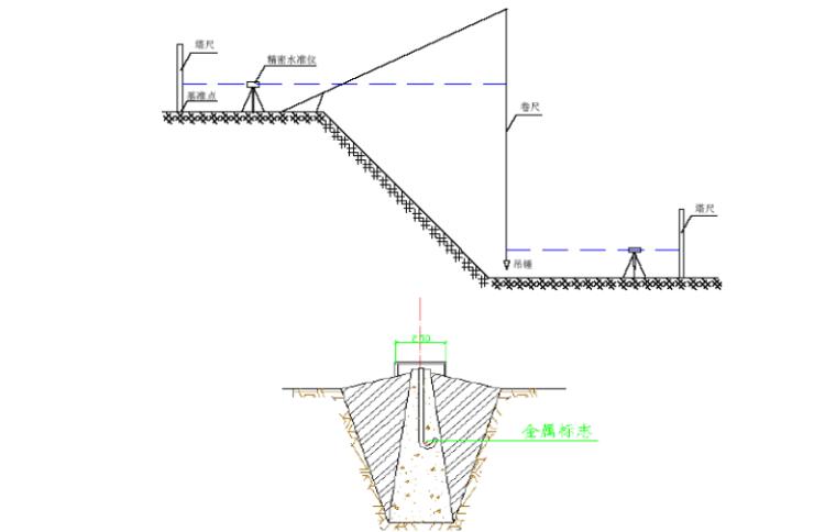 花园小区砖混结构施工组织总设计(121页,附图丰富)