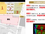 [上海]宝山大场镇地块项目规划及建筑设计