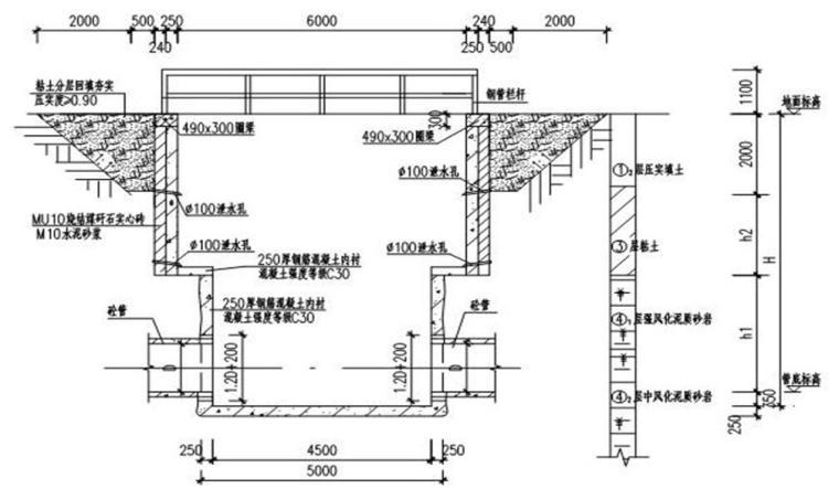 [天津]农村污水治理工程PPP项目施工组织设计(300余页)_10