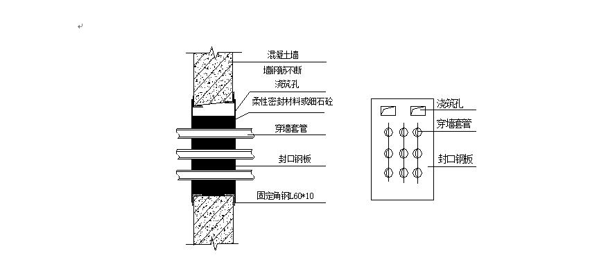 车库施工组织设计(共83页)