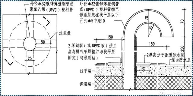 屋面SBS卷材防水详细施工工艺图解及细部做法_25
