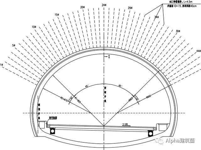 超级整合,隧道施工方案及工艺流程_43