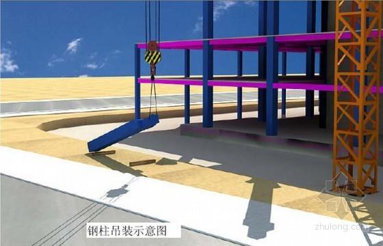 [山西]图书馆工程钢结构工程施工组织设计(126页 附图)