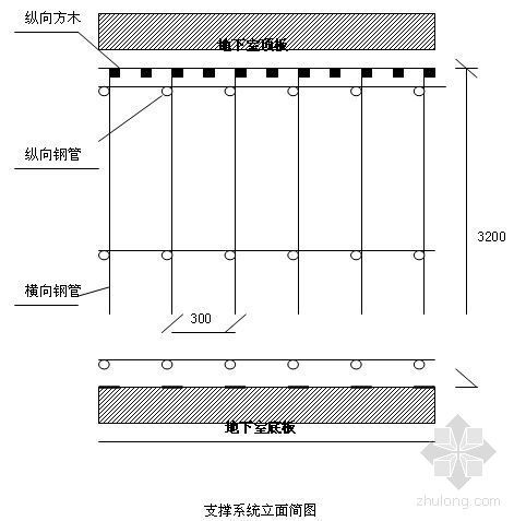 宁波某工程地下室顶板施工通道加固方案