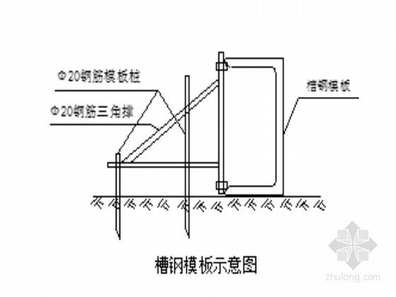 大坝尾水渠混凝土工程施工方案