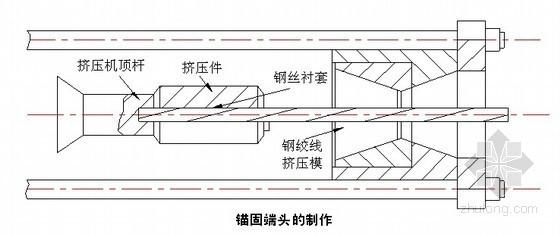 大跨度地下室顶板有粘接预应力施工方案