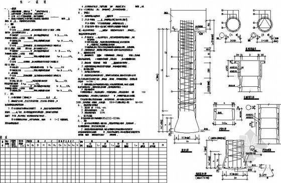 [广东]人工挖孔桩大样及桩表节点构造详图