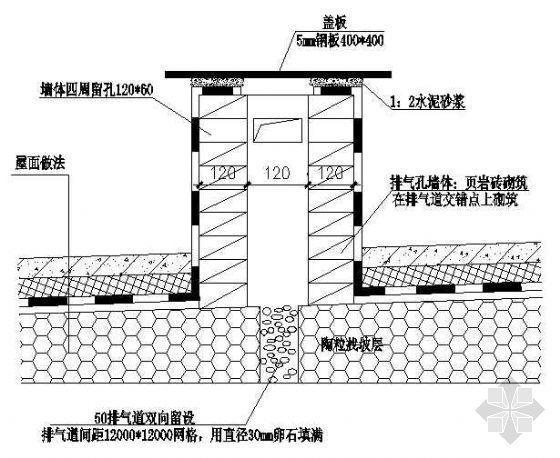 屋面排气道设置