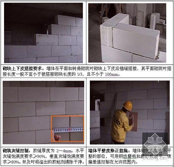 砌体工程控制