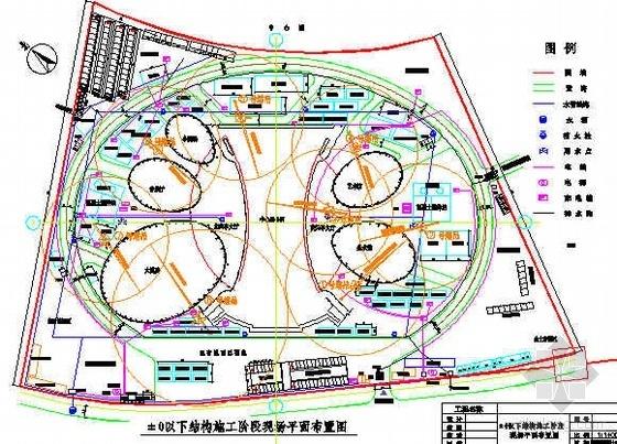 河南某艺术中心施工组织设计(中州杯 鲁班奖 不规则椭圆体)