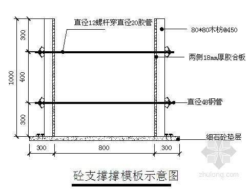 [东莞]地铁车站冠梁、腰梁及混凝土支撑施工方案