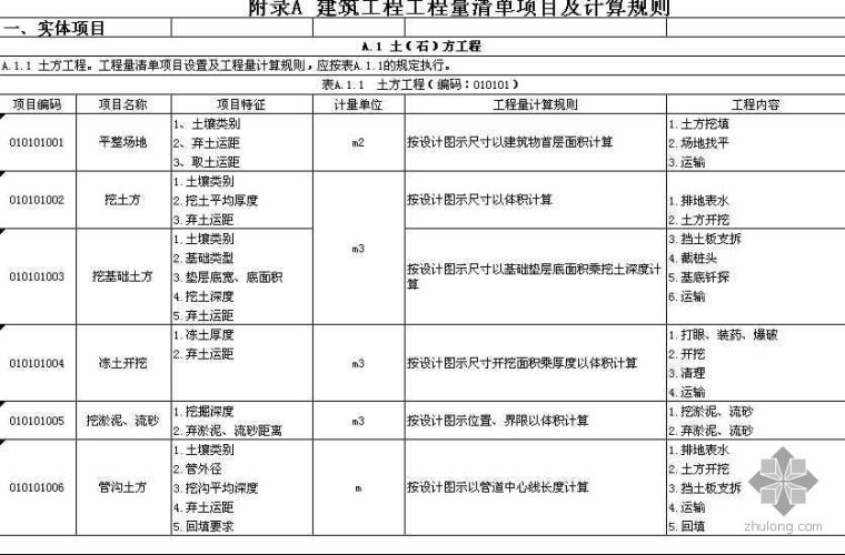 2008工程量清單計算規則(建筑、安裝、園林、市政)