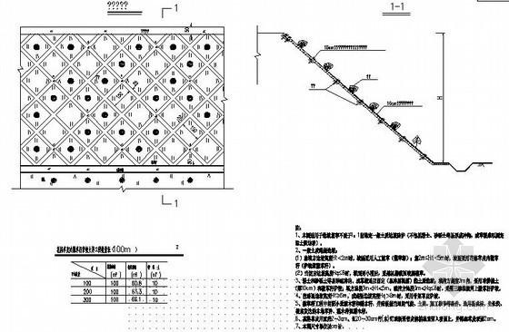 市政道路三维网植草灌护坡及预制块护坡设计图