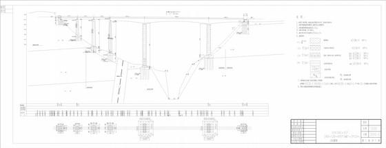 双线铁路桥(68+128+68)m连续刚构设计图及计算书(31页)
