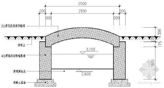 石拱桥详图