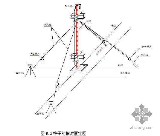 北京某高层办公楼钢结构施工方案(钢骨混凝土柱)