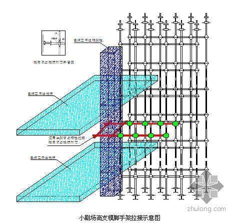 太原某商业广场高支模专项施工方案(满堂 碗口式)