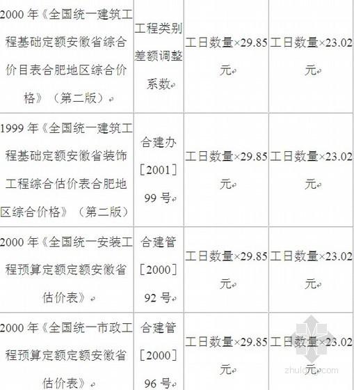 [合肥]2012年人工费调整说明