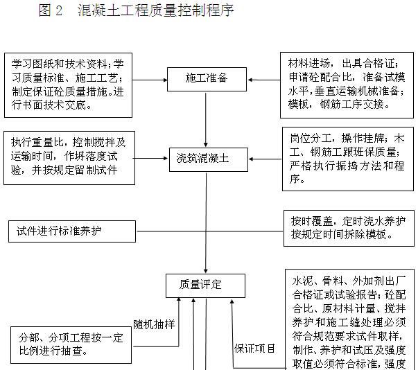 [甘肃]公路隧道工程实施性施工组织设计(388页,图文丰富)_7