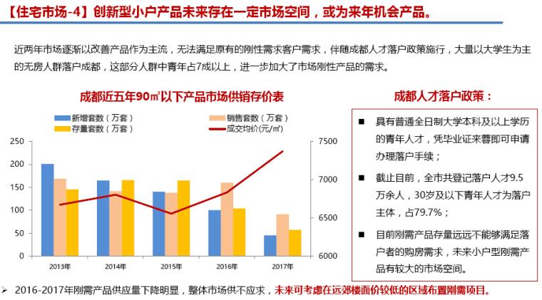 [成都]2017年房地产市场年度报告(图文丰富)_7