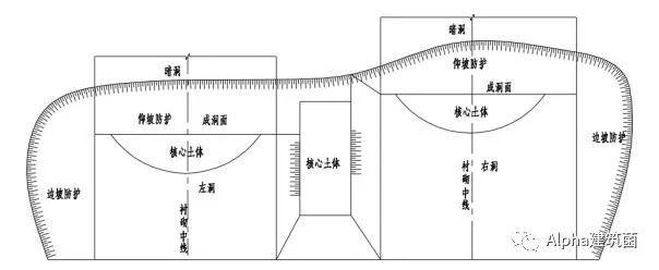 超级整合,隧道施工方案及工艺流程_2