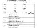龙门架及井架物料提升机定期检查记录表