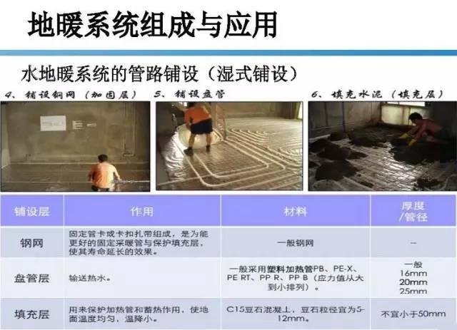 72页|空气源热泵地热系统组成及应用_18