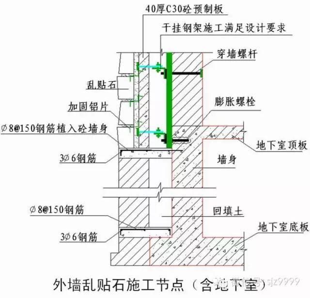 石材墙幕做法——详细节点图_23