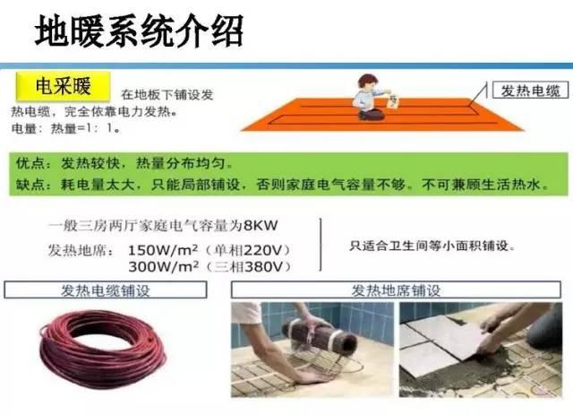 72页|空气源热泵地热系统组成及应用_7