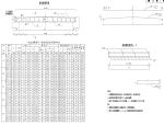 【湖北】隧道出口老路接线施工图(PDF格式,共96页)
