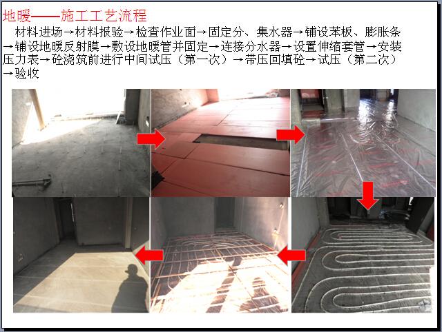 成品房精装修施工管理PPT(图文并茂,共63页)