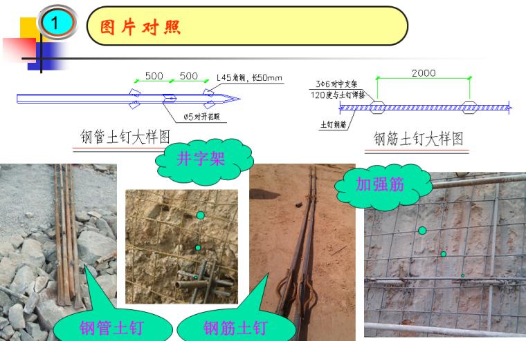 建筑基坑支护土钉墙设计要点培训讲义_3