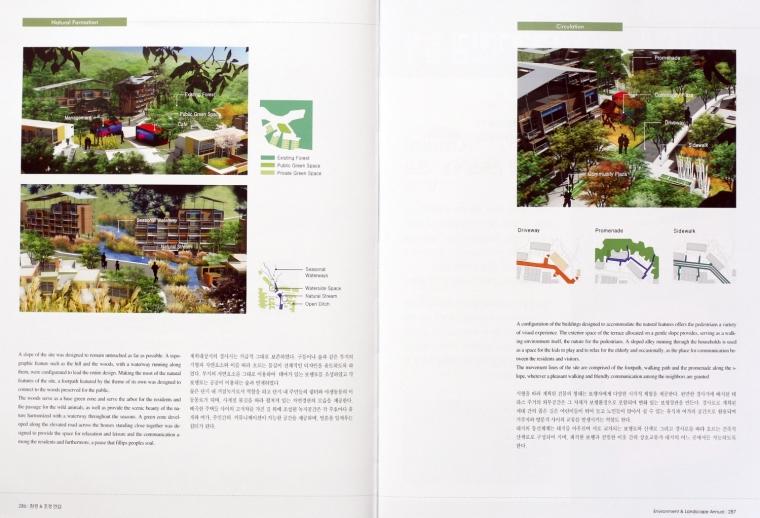 高端大气上档次园林环境图纸-142.JPG