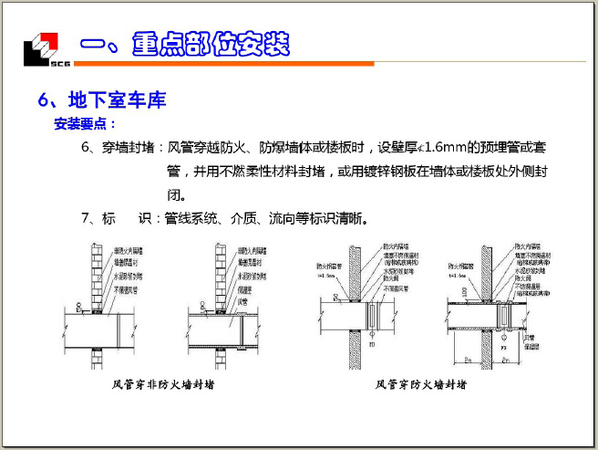 机电安装工程质量创优做法讲解(图文并茂)_3