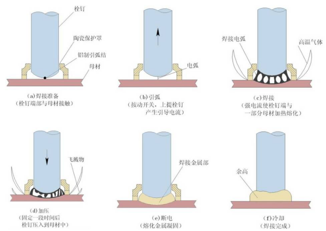 景观大道项目300m大桥工程钢箱梁施工方案(90页)_5